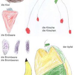 Beim Malen Deutsch lernen - das war das Ziel der Berliner Künstlergruppe SalonWelcome, die gemeinsam mit geflüchteten Kindern ein Bildwörterbuch erstellt haben.